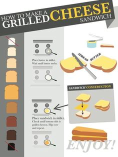 Foodista | Infographic: How to Make a PERFECT Grilled Cheese Sandwhich
