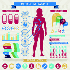 Free vector set of Medical Infographic - EPS File