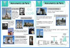 Do you know France? French Teaching Resources, Teaching French, Foto Paris, French Articles, Flags Europe, Monuments, French Worksheets, French Education, Core French