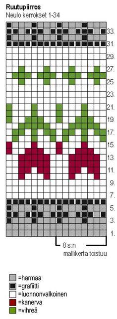 Naisen kirjoneulesukat Novita Nalle | Novita knits Fair Isle Knitting Patterns, Fair Isle Pattern, Knitting Charts, Loom Patterns, Knitting Socks, Baby Knitting, Filet Crochet Charts, Crochet Diagram, Fair Isle Chart
