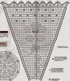 MARLY THIBES  BLOGGER: ( FAZENDO ARTE E CUSTOMIZANDO ): SOMBRINHA DE CROCHE ( gráfico )