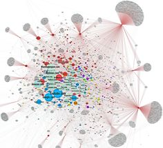 """A spatial map of the rightwing fake news ecosystem. Jonathan Albright, assistant professor of communications at Elon University, North Carolina, """"scraped"""" 300 fake news sites (the dark shapes on this map) to reveal the 1.3m hyperlinks that connect them together and link them into the mainstream news ecosystem. Here, Albright shows it is a """"vast satellite system of rightwing news and propaganda that has completely surrounded the mainstream media system"""". Photograph: Jonathan Albright"""
