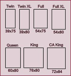 Bed Frame Sizes Mattress Size Chart Good Place To Start Your Project Is With A Bed Size Chart Bed Frame Double Size Philippines Cama Murphy, Murphy Bed Ikea, Murphy Bed Plans, Do It Yourself Furniture, Do It Yourself Home, Cama Full, Bed Size Charts, Palette Diy, Wooden Pallets
