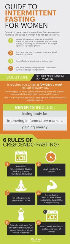 Crescendo fasting - Dr. Axe