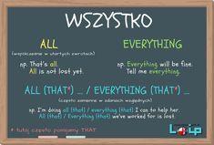 Education English, English Class, English Lessons, English Words, Teaching English, English Grammar Tenses, English Vocabulary, Learn Polish, Polish Language