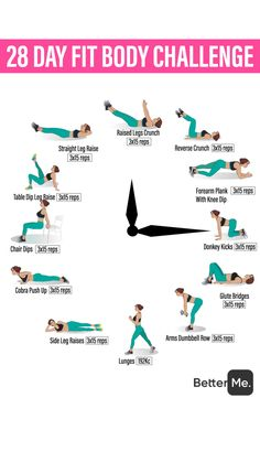 Planks are for amazing for gaining core strength. A 30 day plank challenge for beginners is a great way to build up your core strength at home! Fitness Workouts, Yoga Fitness, Fitness Tips, At Home Workouts, Health Fitness, Fitness Goals, Fitness Planner, Fitness Weightloss, Fitness Motivation
