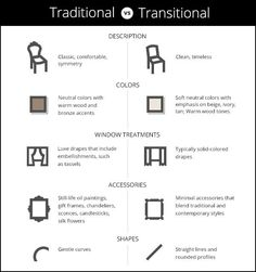 L&W Explains: Traditional vs Transitional