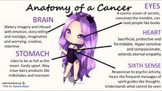 A History of Cancer Horoscope Refuted – Horoscopes & Astrology Zodiac Star Signs Cancer Zodiac Art, Cancer Horoscope, Astrology Zodiac, Cancer Zodiac Women, Cancer Astrology, Zodiac Sign Traits, My Zodiac Sign, Zodiac Facts, Cancer Quotes
