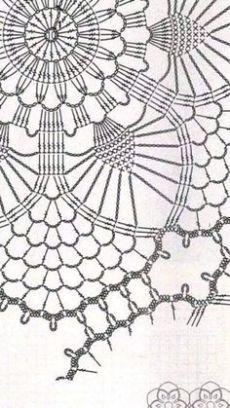 Crochet Doily Diagram, Crochet Mandala Pattern, Crochet Motifs, Crochet Squares, Crochet Doilies, Crochet Stitches, Crochet Flowers, Crochet Wool, Pillows