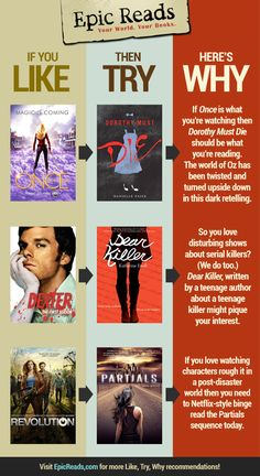 The Unseen Teen: What to read if you miss these shows. Ya Books, I Love Books, Good Books, Books To Read, Book Suggestions, Book Recommendations, Reading Lists, Book Lists, Reading Material
