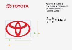 """Toyota fué fundada por Sakichi Toyoda en el año 1937. El Logo actual parece una letra """"T"""" formada por dos óvalos,es símbolo actual de la empresa desde 1989. El Logotipo simboliza El Corazón del Cliente, El Producto y La Expansión.  El logo de Toyota es un diseño memorable y bastante exitoso. """"La divina proporción de la que habla Pacioli es la sección áurea, la relación que se establece en un segmento AB cuando, dado un punto C de la división, AB es a AC como AC es a CB""""(…) Eco. Humberto…"""