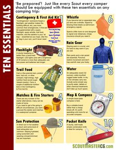 ten essentials every responsible camper should carry