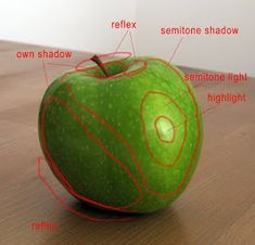 Starting point: How to draw an apple