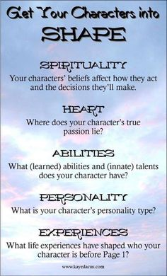 Good things to know about your characters. Ethical actions shows good decision making, and those who have good characters:)