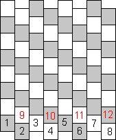 Basic Beading- How to Follow Peyote Patterns - Beadwork