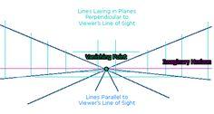 Using Wide Angle Lenses (Cambridge Colour)