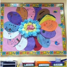 Spring bulletin board- love the idea of them writing on leaves!