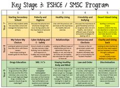 PSHE, Citizenship and SMSC - A new program for KS3 by Kimberley Constable…