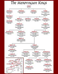 Gli Arcani Supremi (Vox clamantis in deserto - Gothian): Discendenza dei…