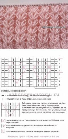 "Lace knitting pattern ""koloski"" (ears of wheat) ~~ Knit 4th row below; slip stitches with yarn in front; twisted stitches"