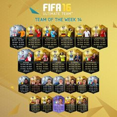 Each week EA Sports creates a FIFA Ultimate Team Team of the Week (TOTW) based on players in the real world that are in form for that week. Take a look at the team that will be available for one week from 16th December at 6pm.…