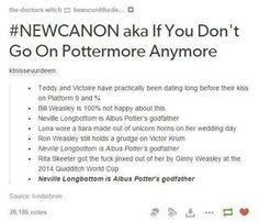 I think Neville Longbottom is Albus Potters godfather