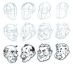 Comment dessiner différents types de visages ? les secrets de la déformation des proportions.........