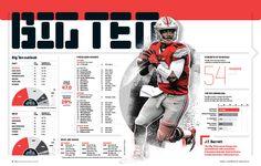 ESPN The Magazine / College Football Preview (Special Interest Publication) Photo-Illustration by Josue Evilla http://www.josueevilla.com