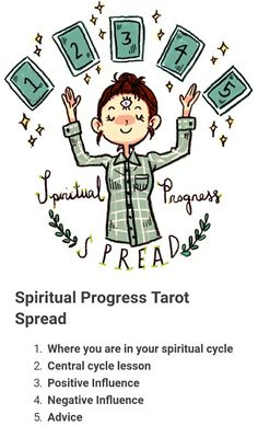 The origins of the Tarot are surrounded with myth and lore. The Tarot has been thought to come from places like India, Egypt, China and Morocco. Others say the Tarot was brought to us fr Tarot Card Spreads, Tarot Cards, Religion Wicca, Comics Sketch, Reiki, Tarot Significado, Images Esthétiques, Tarot Astrology, Under Your Spell