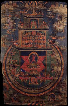 Vajrayogini Buddhist Deity. Naropa Tradition, Tibet. 1800s.Vajrayogini and the Pure Land of Khechara, from the tradition of mahasiddha Naropa. The dakini Vajrayogini, of the Naro Khechari lineage, is the small central red figure with one face and two hands surrounded by a ring of flame standing on a double tetrahedron within a three-storied heavenly palace.