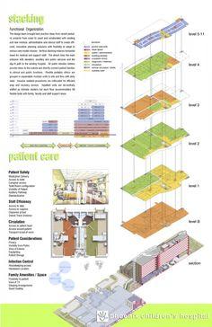 Phoenix Childrens Hospital / HKS Architects (26)