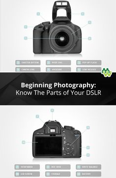 Know the parts of your DSLR Camera - Beginner photography tips https://www.mentormob.com/photography/hobbyist-photographer-2/digital-camera-basics/know-the-parts-of-your-dslr