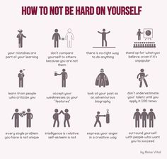 How not to be hard on yourself.
