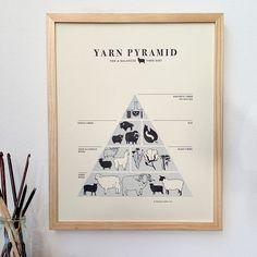 Yarn Pyramid print | Fringe Supply Co., $22