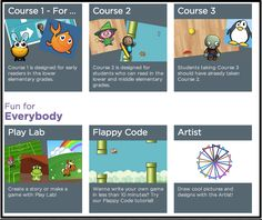 A Great New Tool to Teach Kids Coding ~ Educational Technology and Mobile Learning