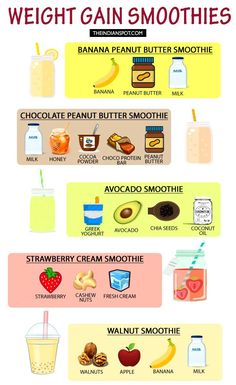 Smoothies are an amazing, healthy and delicious way to put nutrients to your body. There are smoothies for almost every health issue. People don't always lookout for weight loss; those who are naturally lean or thin need to gain weight and commercially available supplements can have their own side effects. It can be tempting to …