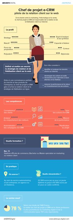[Infographie] Métiers du web:  Chef de projet e-CRM #digital #marketing #orientation