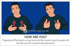 British Sign Language Alphabet, English Sign Language, Sign Language Chart, Sign Language Phrases, Learn Sign Language, American Sign Language, Asl Signs, Sign Bsl, Learn Bsl
