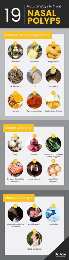 Nasal polyps natural treatment - Dr. Axe http://www.draxe.com #health #keto #holistic #natural #recipe