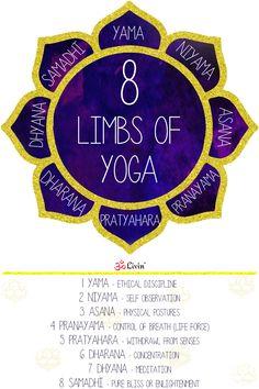 8 limbs of yoga {The Basics}