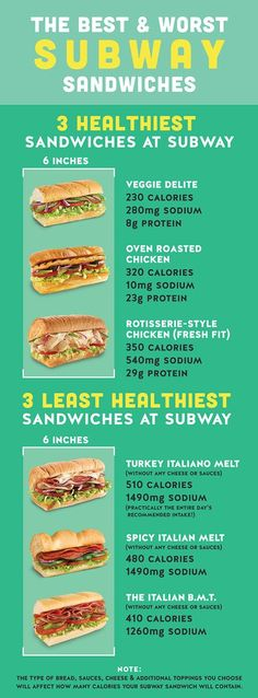 Subway has a variety of healthy, low-calorie sandwiches. These include their Fresh Fit sandwiches and slider sandwiches, such as the Little Cheesesteak slider. Healthy Fast Food Options, Fast Healthy Meals, Healthy Choices, Healthy Recipes, Tuna Recipes, Healthy Foods, Keto Recipes, Low Calorie Fast Food, Low Calorie Recipes