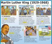 Martin Luther King (1929 - 1968), prix Nobel pour sa lutte non violente contre la ségrégation raciale - Le Petit Quotidien, le seul site d'information quotidienne pour les 6-10 ans ! Reading Activities, Reading Skills, Martin Luther King, Flags Europe, Strong Marriage, Rosa Parks, African American History, American Women, English Lessons