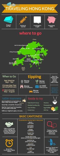 Hong Kong Travel Cheat Sheet; Sign up at http://www.wandershare.com for high-res images.