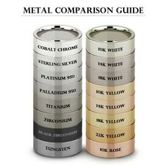 A J School Grad Explains The Difference Between Platinum And Palladium With Only Five Or Six Mistakes Kit Smith Metals In Jewelry