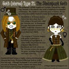 Goth stereo Types by Trellia on DeviantArt