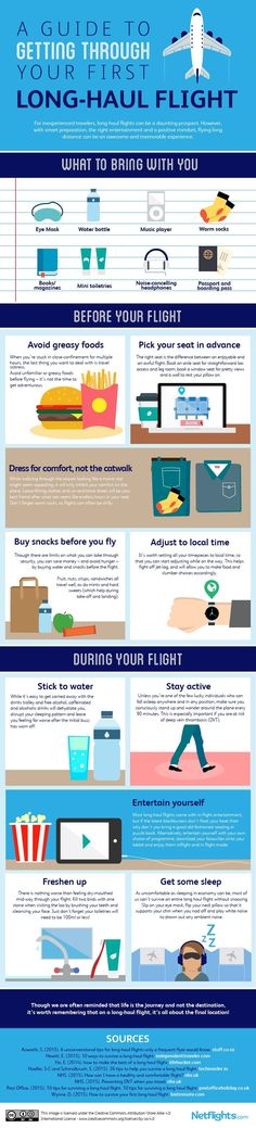 Infographic: How to get through your first long-haul flight - Matador Network