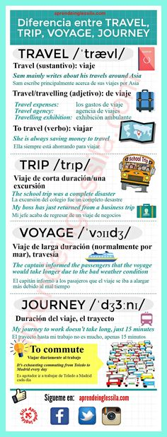 Difference between Trip, Voyage, Travel and journey English Help, English Verbs, English Tips, English Phrases, English Fun, English Study, English Lessons, English Language, Teaching English Grammar