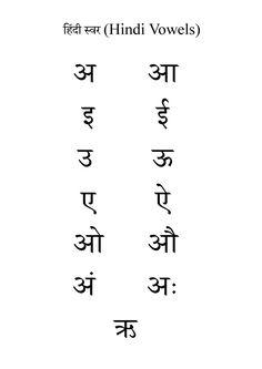 Hindi Alphabet Poster | Vintage India | Pinterest | Language ...
