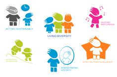 aiesec values | Who are we?