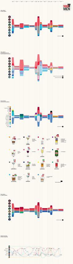 Infographic: Hoeveel wordt er nou daadwerkelijk gedronken tijdens Mad Men?
